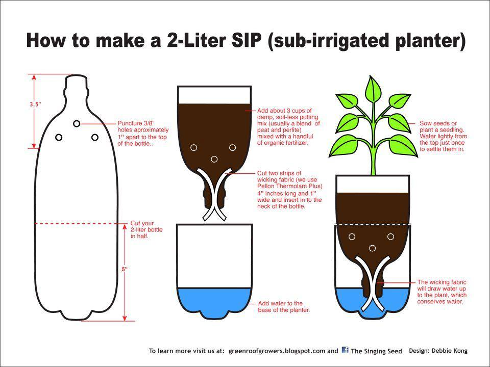 Self Watering Planters A Life Less Simple